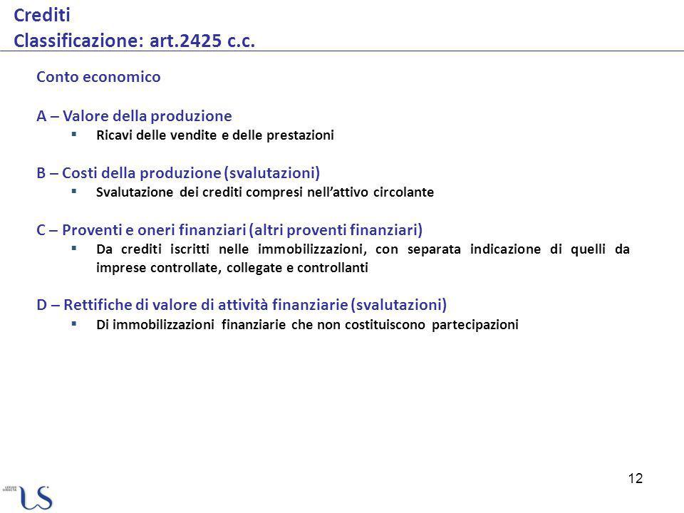 Crediti Classificazione: art.2425 c.c.