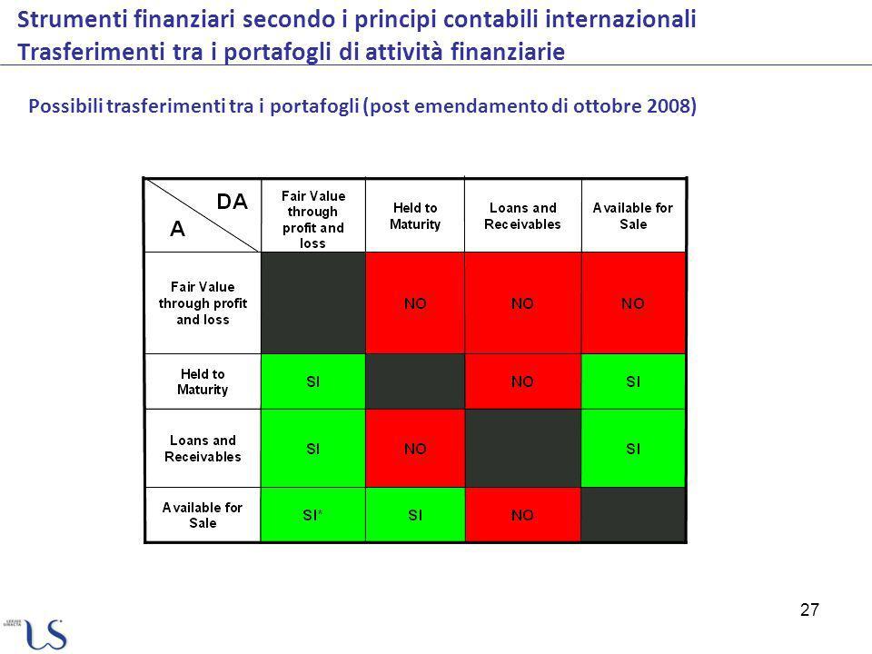 Strumenti finanziari secondo i principi contabili internazionali Trasferimenti tra i portafogli di attività finanziarie