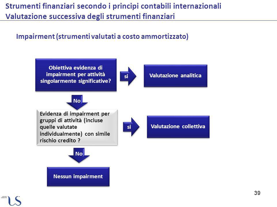 Valutazione analitica Valutazione collettiva