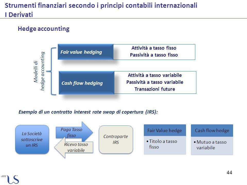 Strumenti finanziari secondo i principi contabili internazionali I Derivati