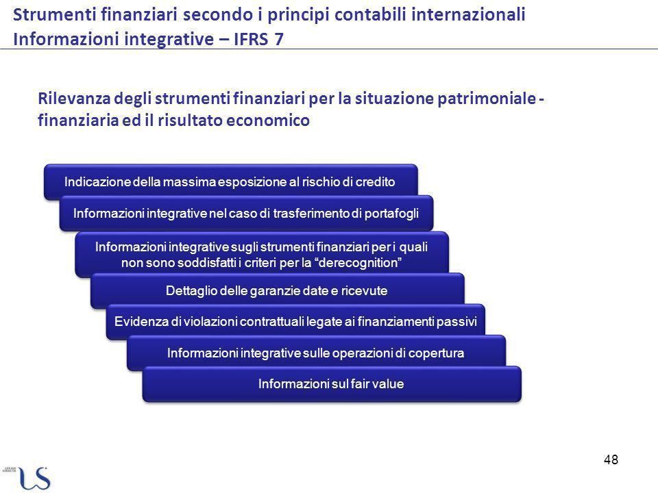 Strumenti finanziari secondo i principi contabili internazionali Informazioni integrative – IFRS 7