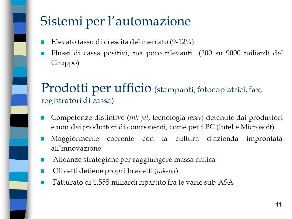 Sistemi per l'automazione