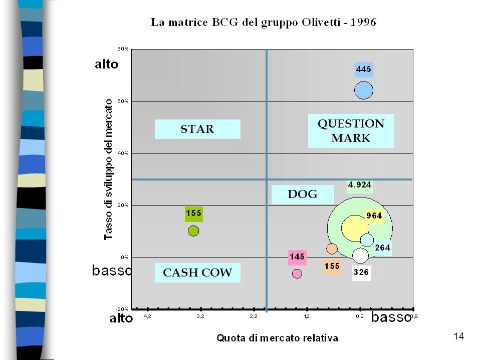 QUESTION MARK STAR DOG CASH COW