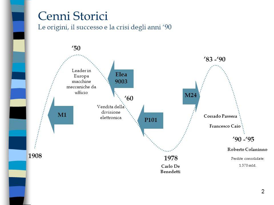 Cenni Storici Le origini, il successo e la crisi degli anni '90