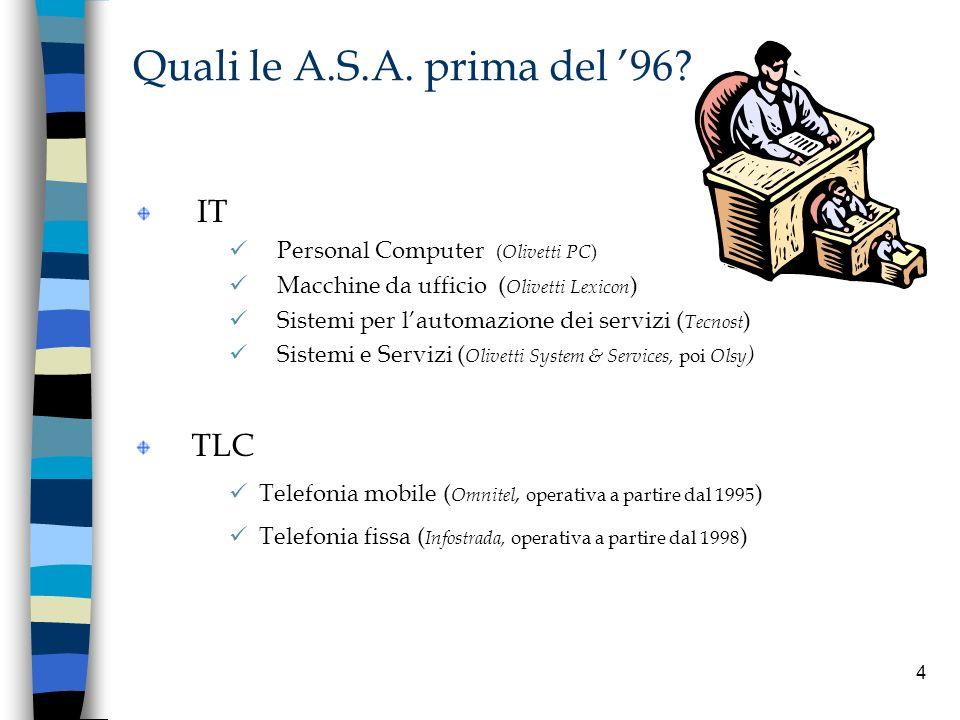 Quali le A.S.A. prima del '96 IT TLC Personal Computer (Olivetti PC)