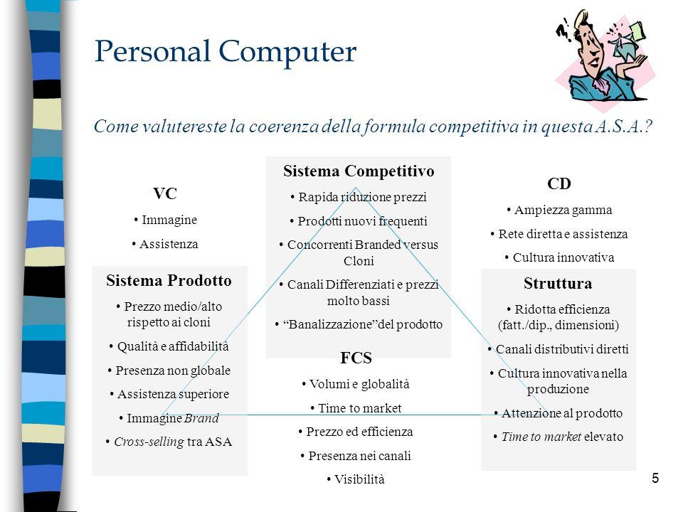 Personal Computer Come valutereste la coerenza della formula competitiva in questa A.S.A. Sistema Competitivo.