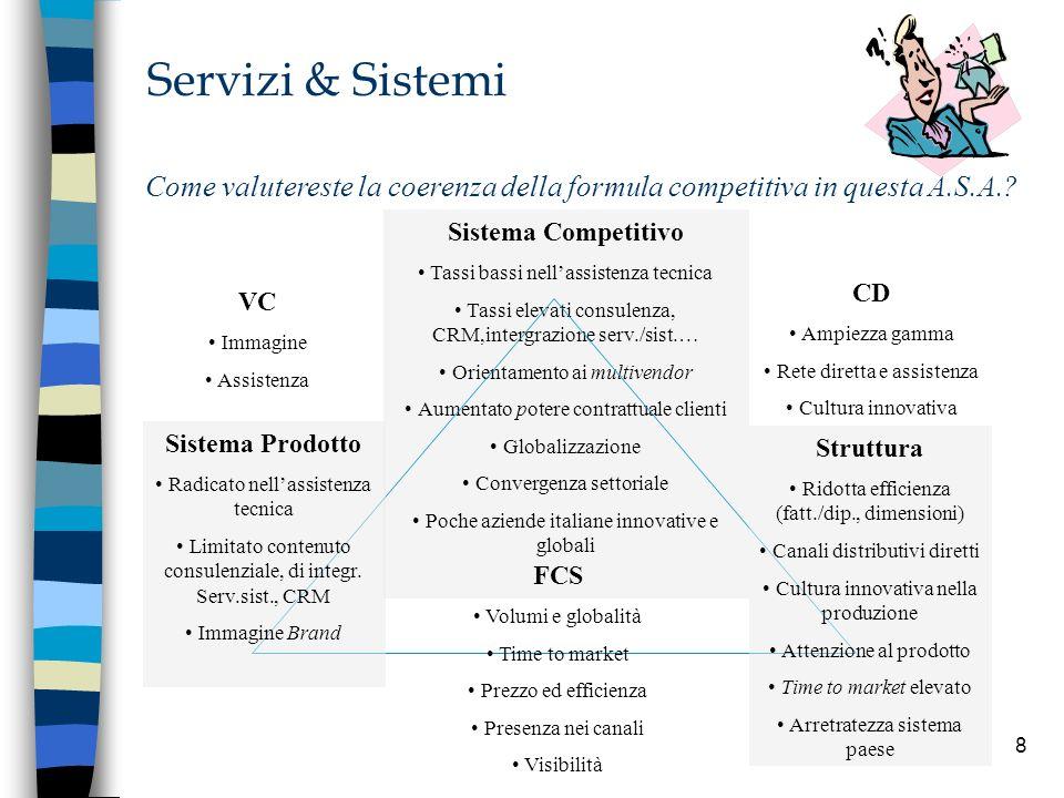 Servizi & Sistemi Come valutereste la coerenza della formula competitiva in questa A.S.A. Sistema Competitivo.