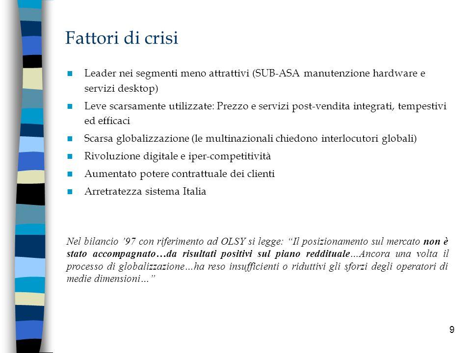Fattori di crisi Leader nei segmenti meno attrattivi (SUB-ASA manutenzione hardware e servizi desktop)