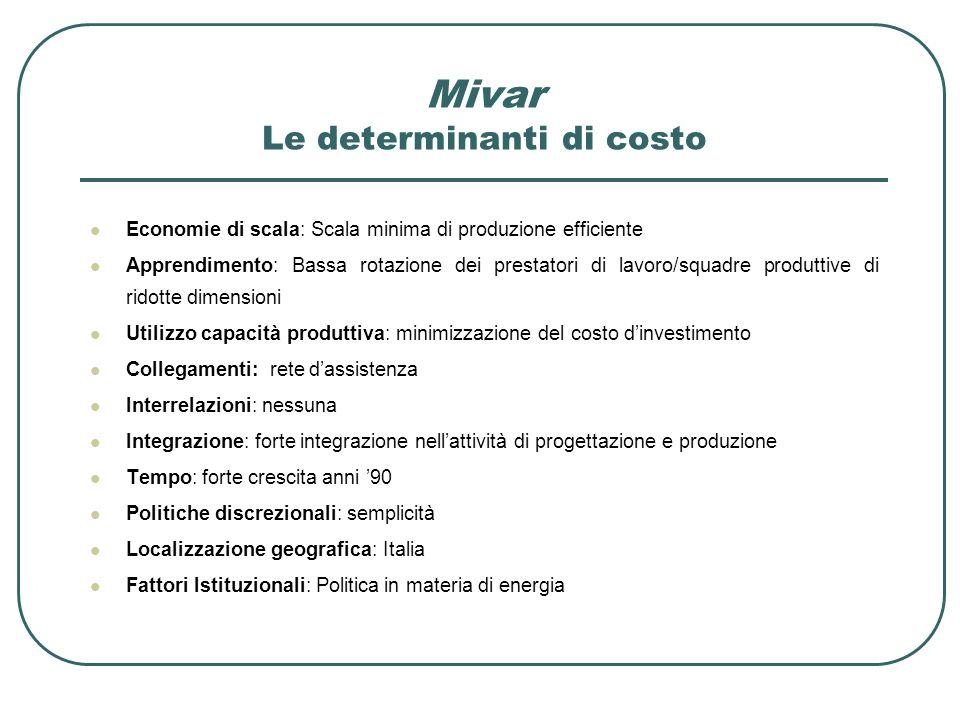 Mivar Le determinanti di costo