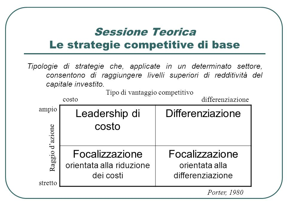 Sessione Teorica Le strategie competitive di base