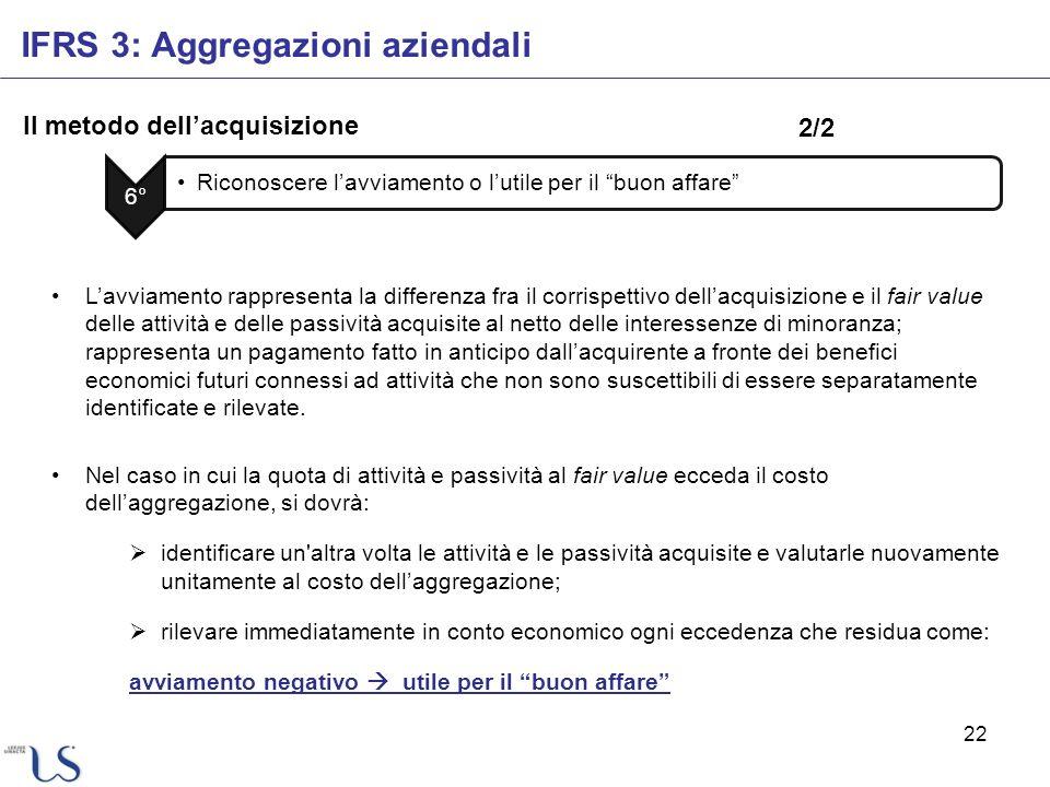 IFRS 3: Aggregazioni aziendali
