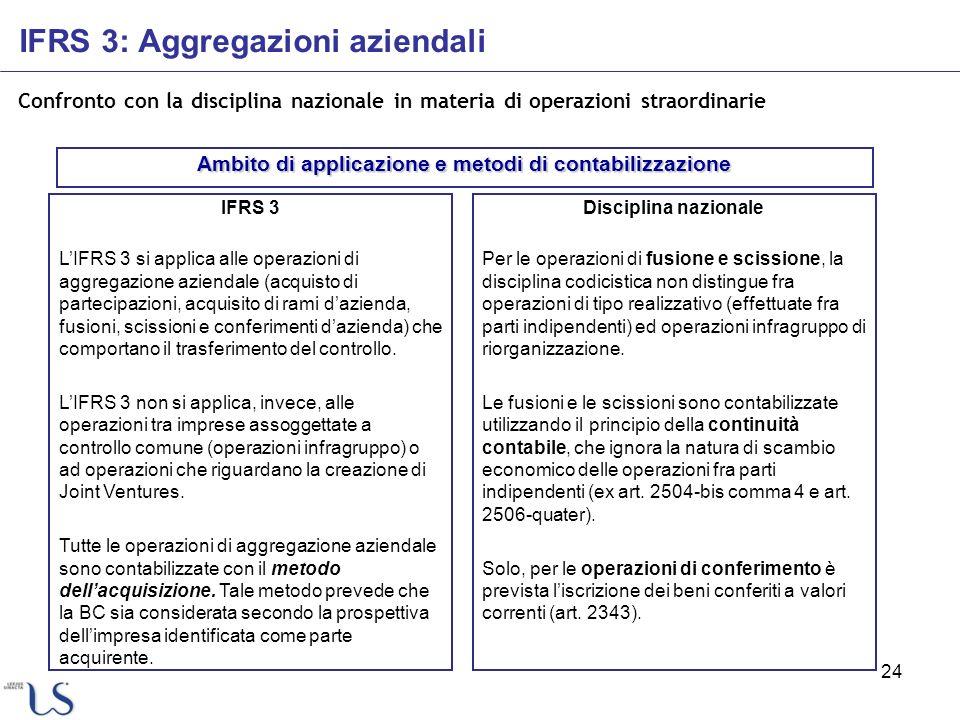 Ambito di applicazione e metodi di contabilizzazione