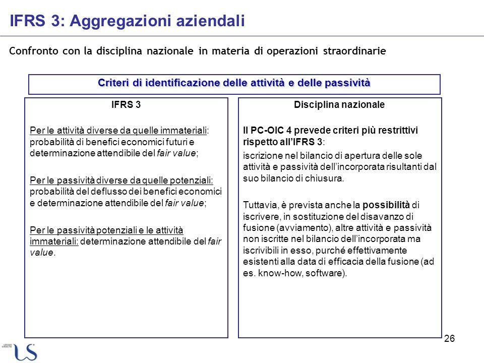Criteri di identificazione delle attività e delle passività