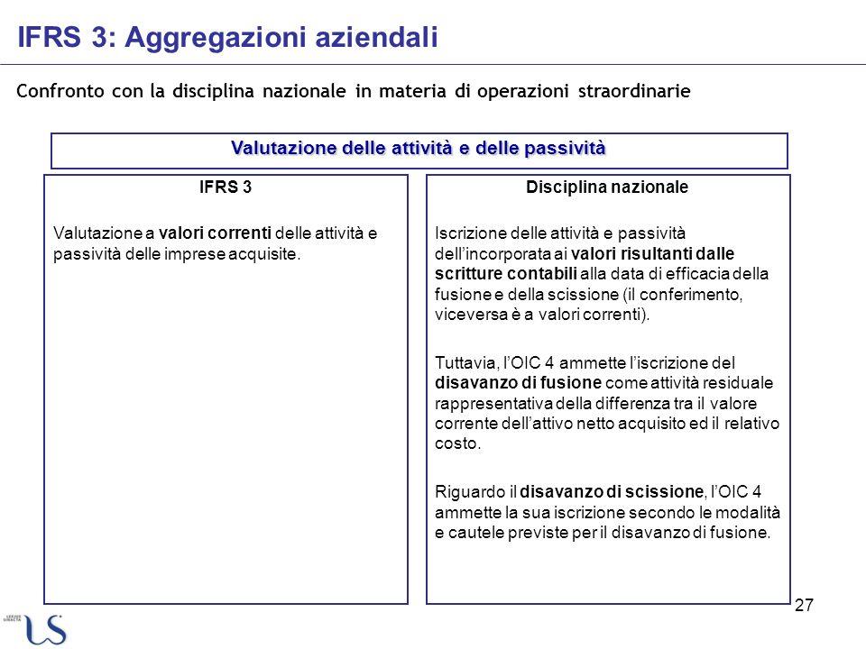 Valutazione delle attività e delle passività
