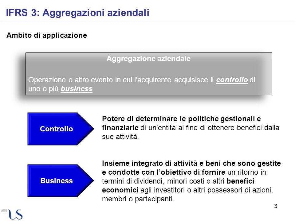 Aggregazione aziendale