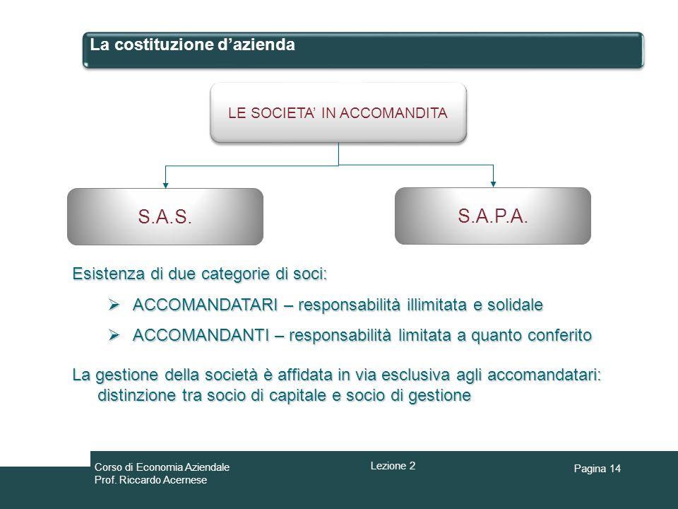 La costituzione d'azienda