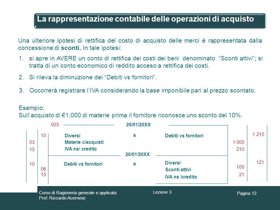 La rappresentazione contabile delle operazioni di acquisto