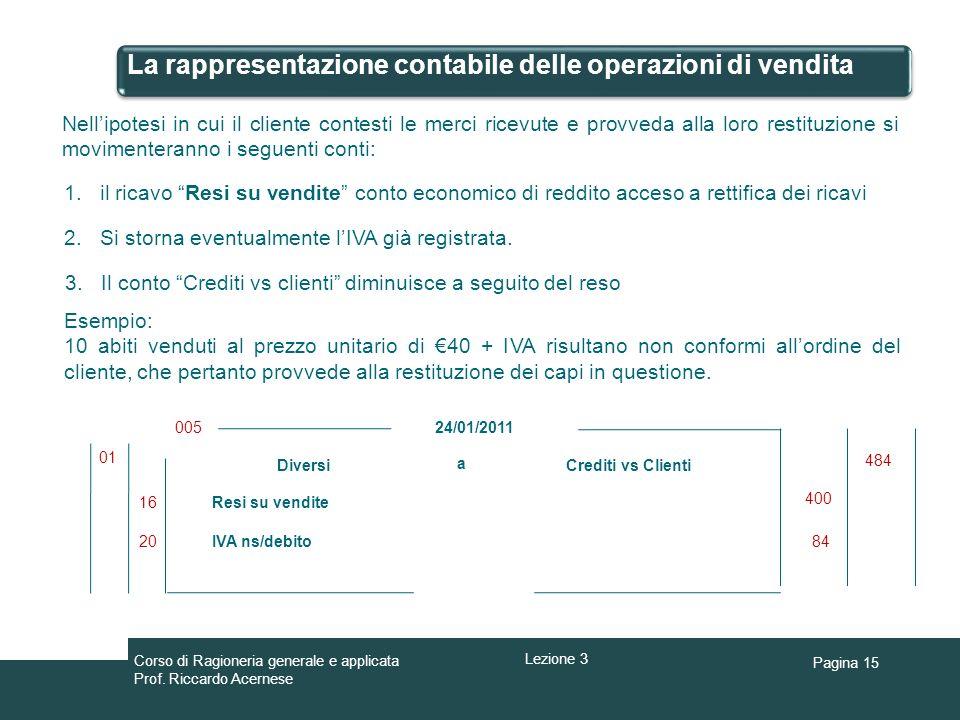 La rappresentazione contabile delle operazioni di vendita