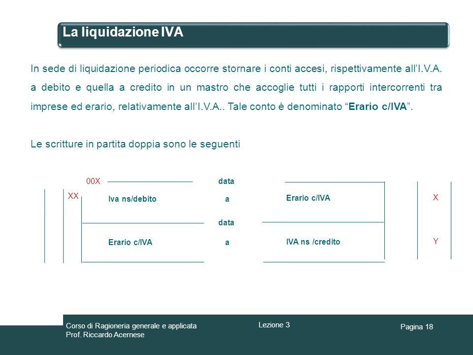 La liquidazione IVA