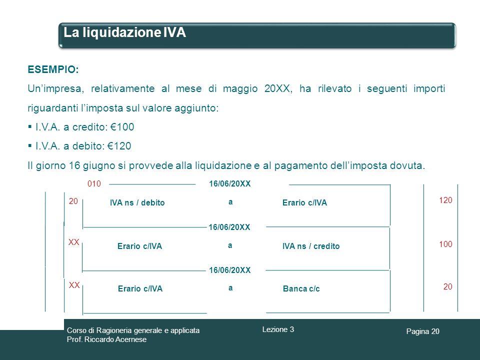 La liquidazione IVA ESEMPIO: