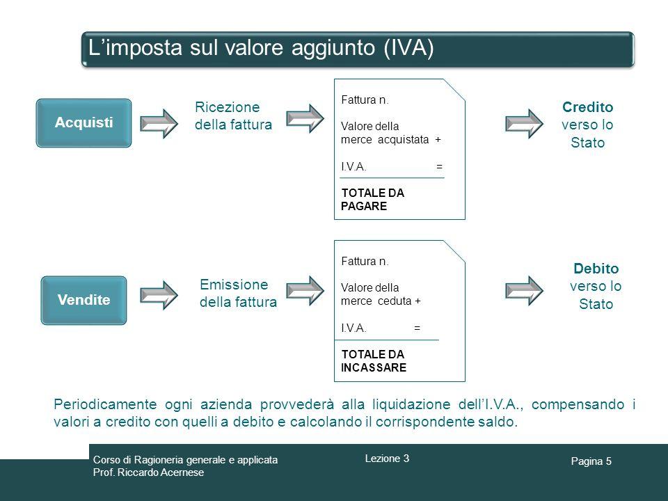L'imposta sul valore aggiunto (IVA)