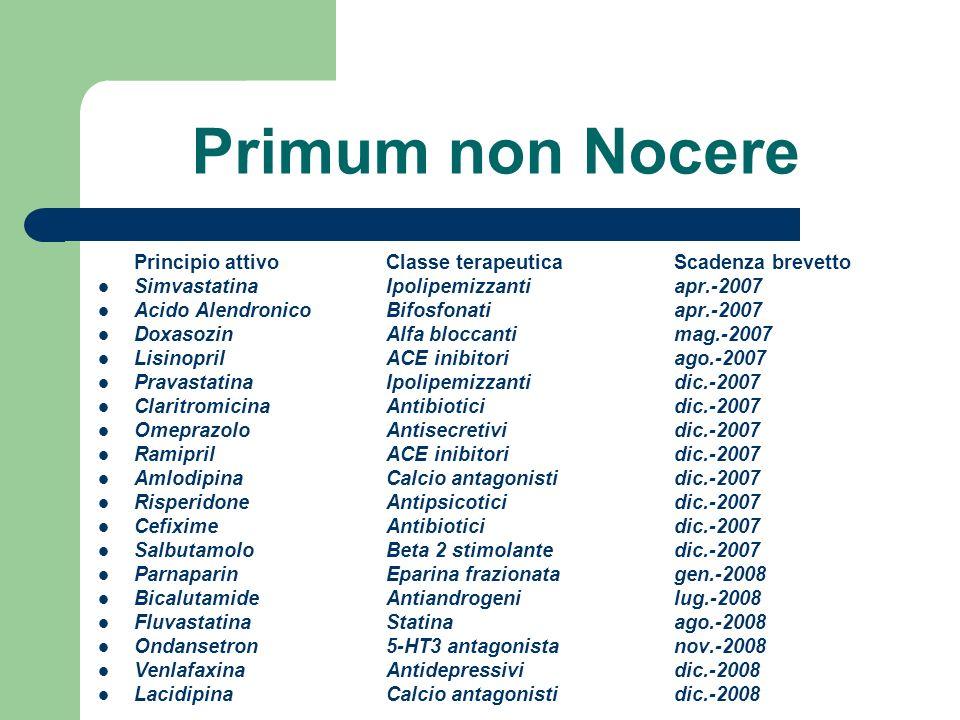 Primum non Nocere Principio attivo Classe terapeutica Scadenza brevetto. Simvastatina Ipolipemizzanti apr.-2007.