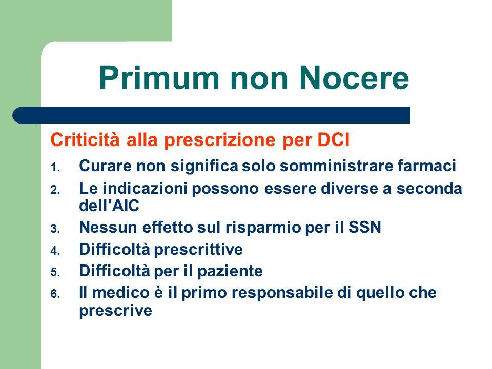 Primum non Nocere Criticità alla prescrizione per DCI