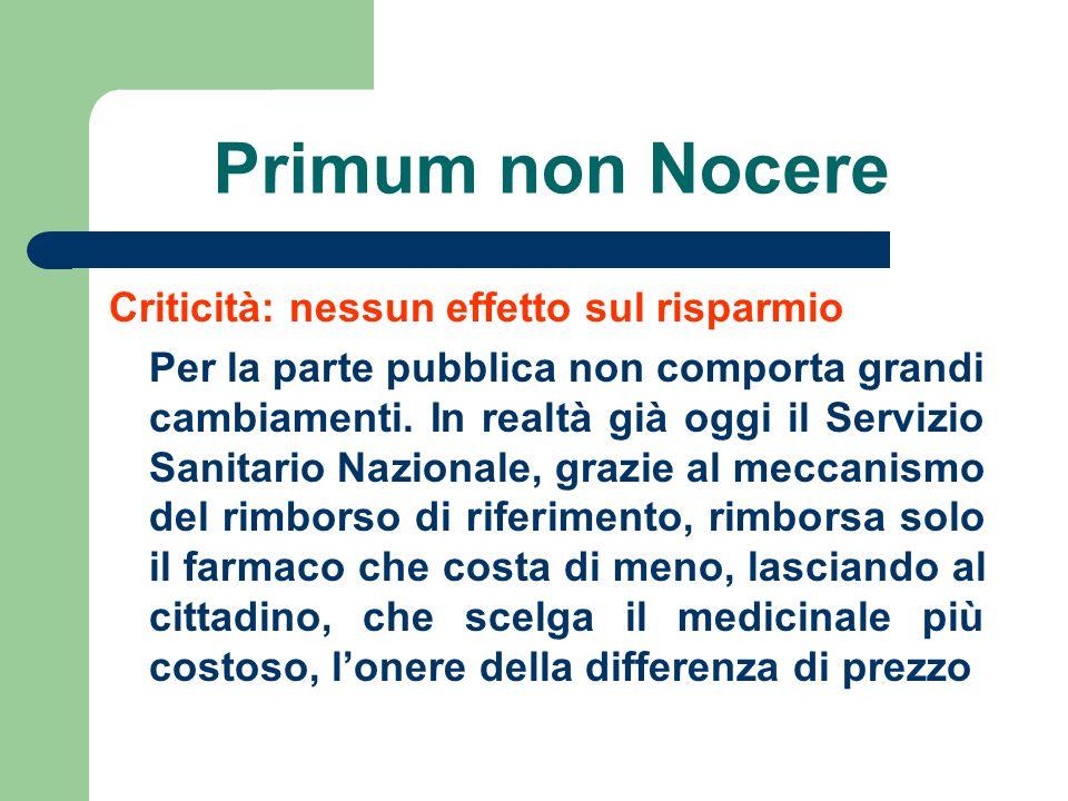 Primum non Nocere Criticità: nessun effetto sul risparmio