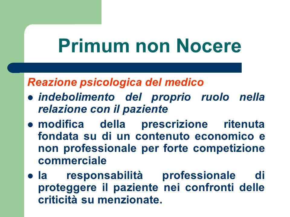 Primum non Nocere Reazione psicologica del medico