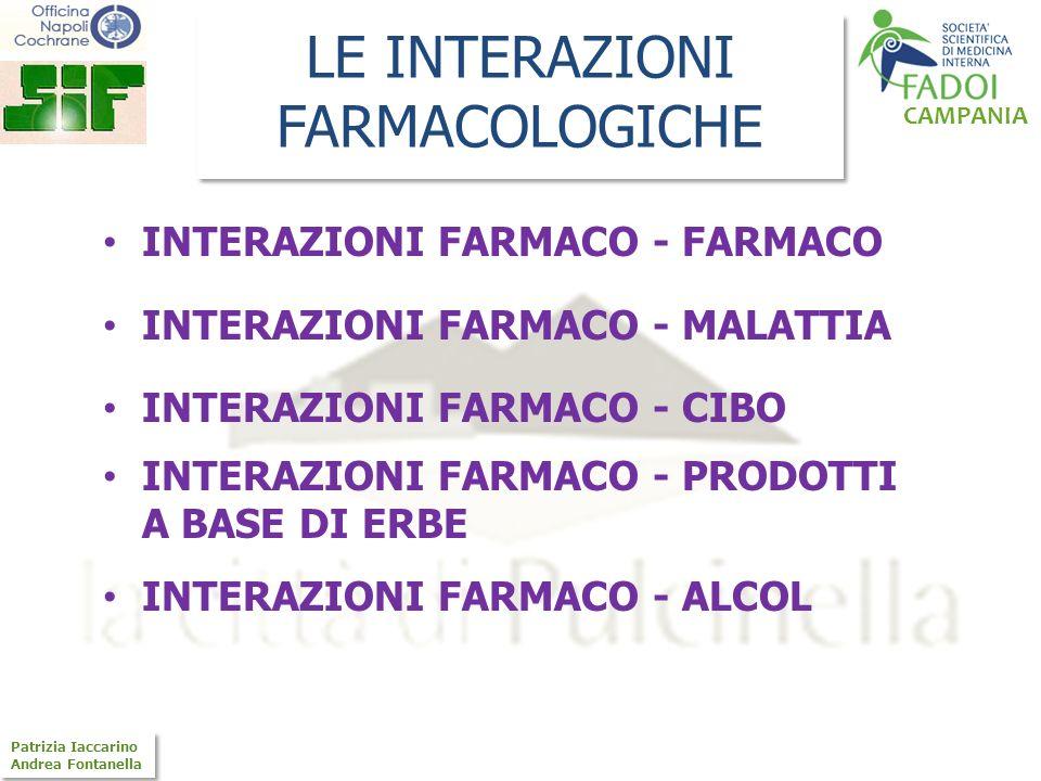 LE INTERAZIONI FARMACOLOGICHE