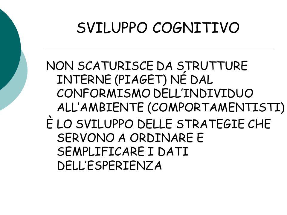 SVILUPPO COGNITIVO NON SCATURISCE DA STRUTTURE INTERNE (PIAGET) NÉ DAL CONFORMISMO DELL'INDIVIDUO ALL'AMBIENTE (COMPORTAMENTISTI)