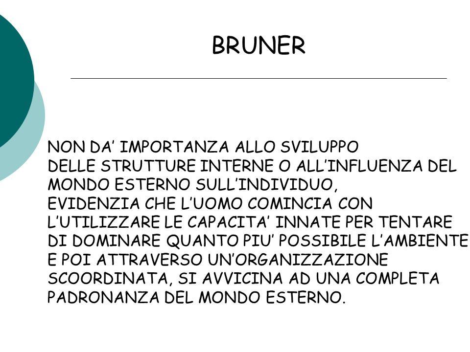 BRUNER NON DA' IMPORTANZA ALLO SVILUPPO