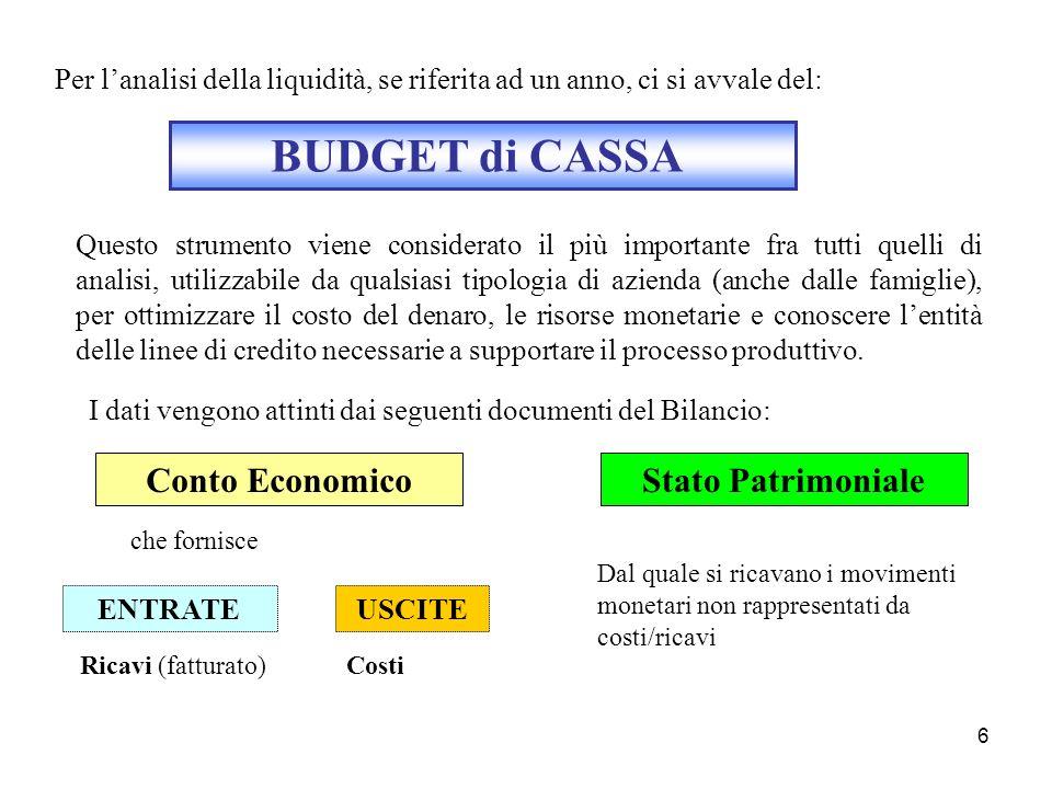 BUDGET di CASSA Conto Economico Stato Patrimoniale