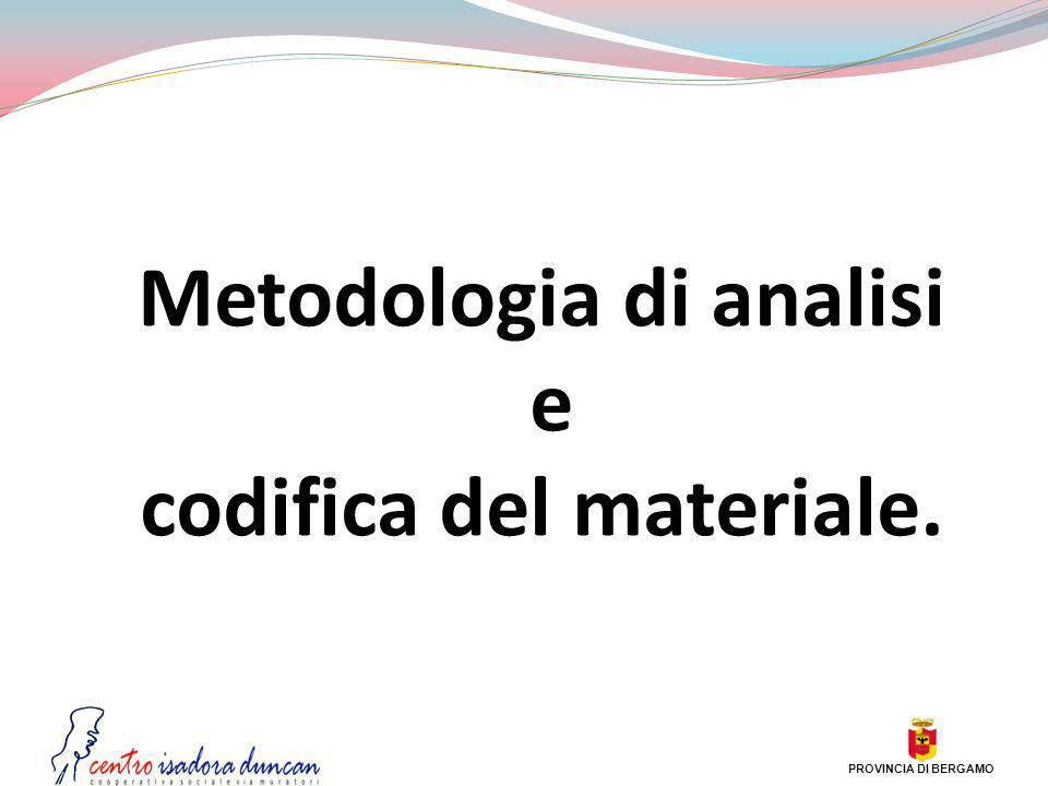 Metodologia di analisi e codifica del materiale.
