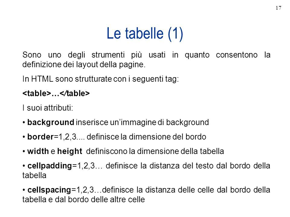 17 Le tabelle (1) Sono uno degli strumenti più usati in quanto consentono la definizione dei layout della pagine.