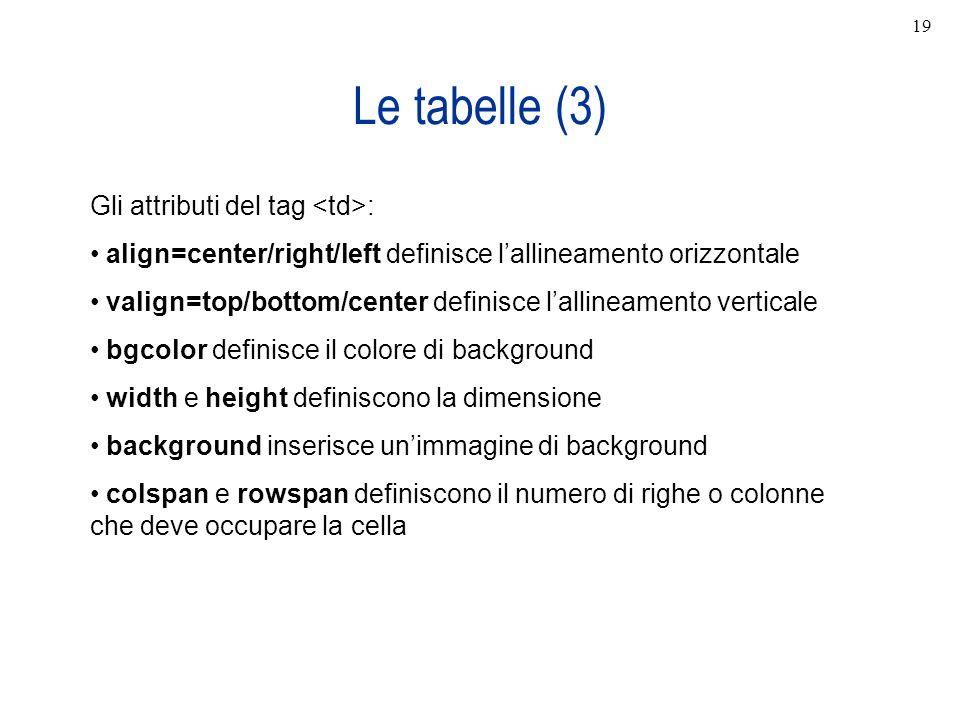 Le tabelle (3) Gli attributi del tag <td>: