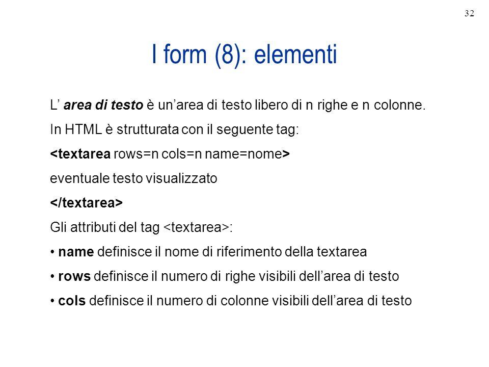 32 I form (8): elementi. L' area di testo è un'area di testo libero di n righe e n colonne. In HTML è strutturata con il seguente tag:
