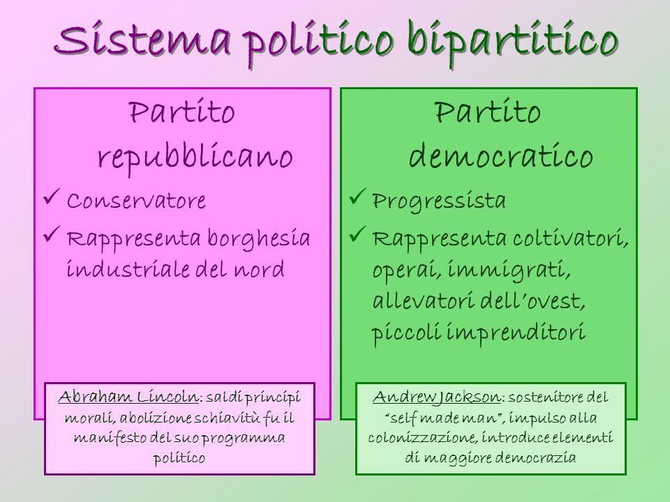 Sistema politico bipartitico