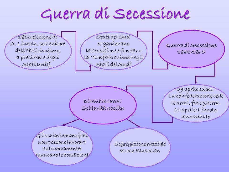 Guerra di Secessione Guerra di Secessione 1861-1865 1860:elezione di