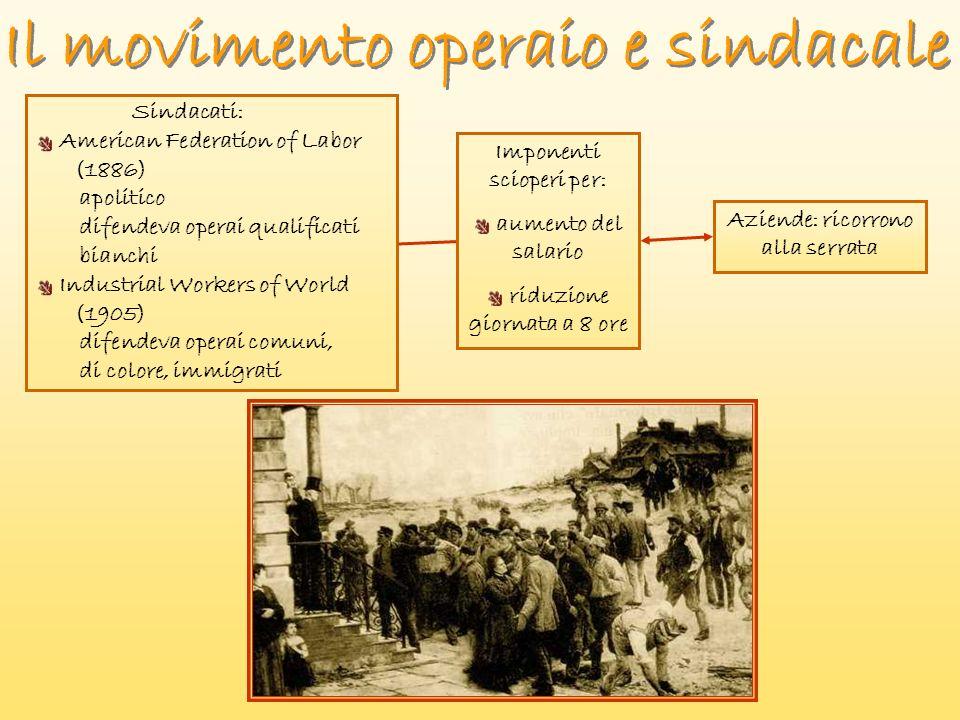 Il movimento operaio e sindacale