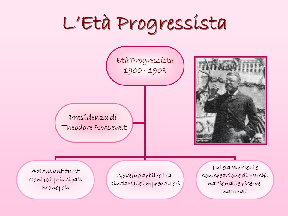 L'Età Progressista