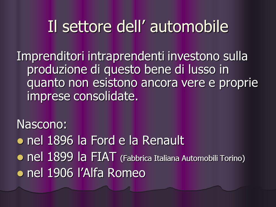 Il settore dell' automobile
