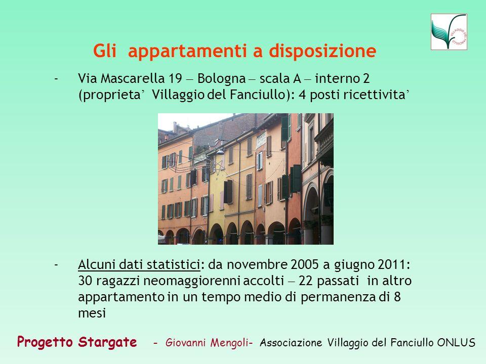 Gli appartamenti a disposizione