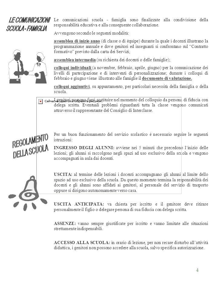 LE COMUNICAZIONI SCUOLA - FAMIGLIA REGOLAMENTO DELLA SCUOLA