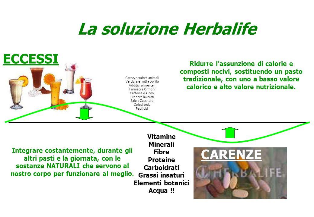 La soluzione Herbalife