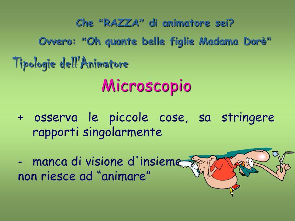 Tipologie dell Animatore Microscopio