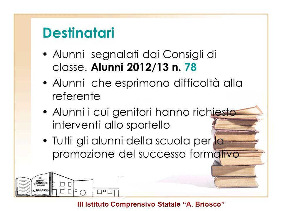 Destinatari Alunni segnalati dai Consigli di classe. Alunni 2012/13 n. 78. Alunni che esprimono difficoltà alla referente.
