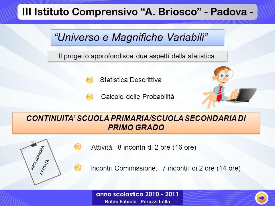 CONTINUITA' SCUOLA PRIMARIA/SCUOLA SECONDARIA DI PRIMO GRADO
