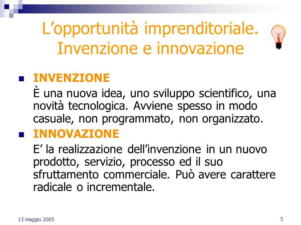 L'opportunità imprenditoriale. Invenzione e innovazione
