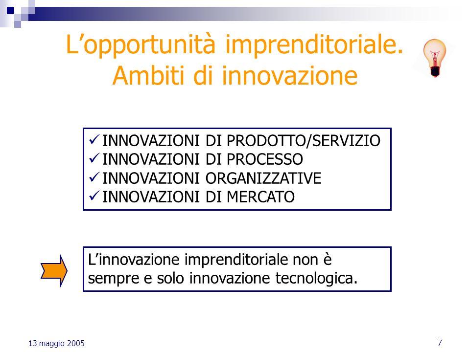 L'opportunità imprenditoriale. Ambiti di innovazione